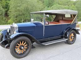 De första  bilarna Volvo ÖV4 (Jakob) rullade ut från fabriken år 1927. Resultatet blev  nedslående. SKFs pengar strömmade ut från dotterbolaget Volvo.