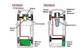 Vad är en mild hybrid? Den har inte mycket gemensamt med vanliga hybrider. I verkligheten är milda hybrider konventionella bilar med förbränningsmotor.